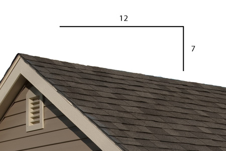 Roof Pitch Is A Construction Term That Relates To The Slope Raise Vs Run Of For Example 712 Will 7 In Height Every 12